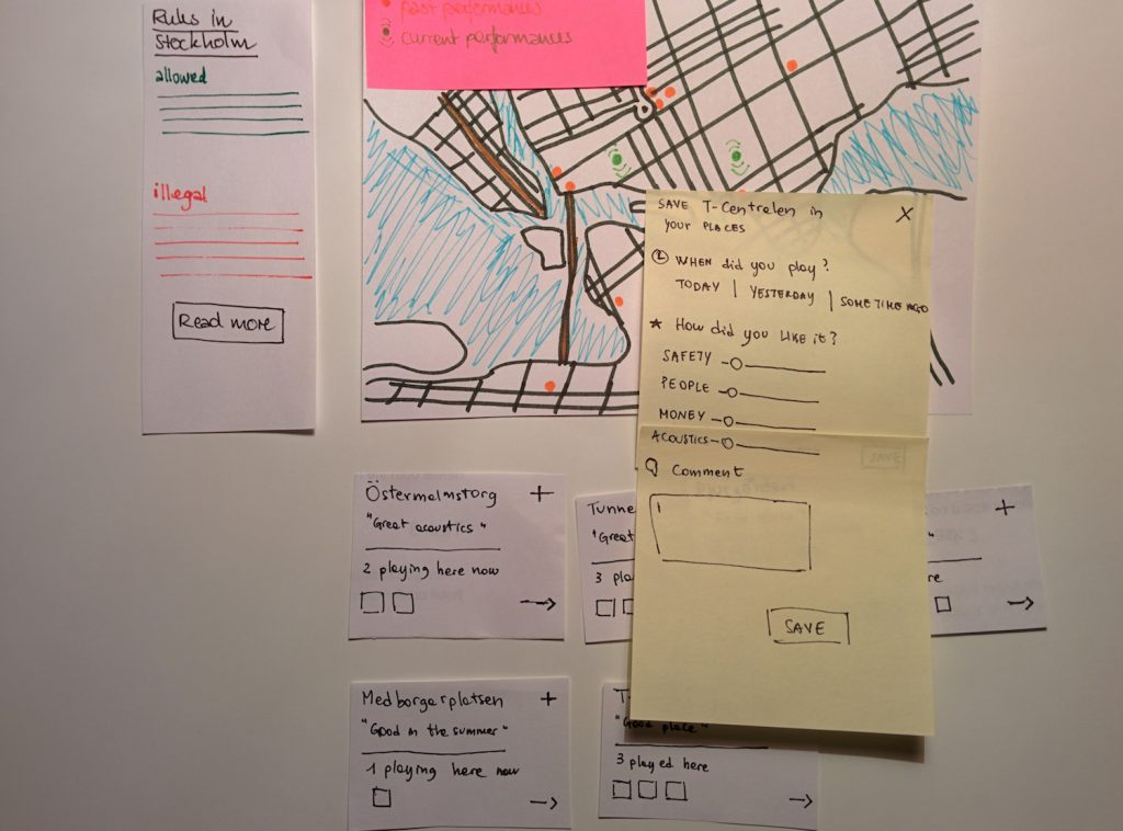 Sketches and paper prototype